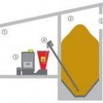 Systèmes de stockage et extraction