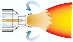 Brûleur industriel fuel domestique