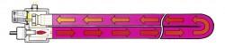 Panneaux rayonnants VARIO gaz